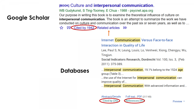 Links to citation in Google Scholar and Databases