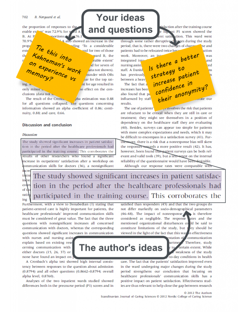 A page of a journal article is annotated. The author's ideas are highlighted on the article text and the students ideas are included on post-it notes to separate the two.